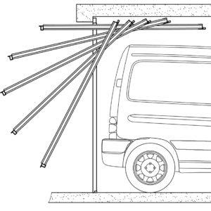 Schéma fonctionnement porte de garage basculante